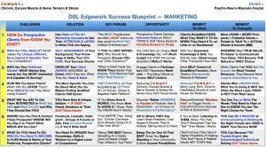 Success Blueprint for Marketing